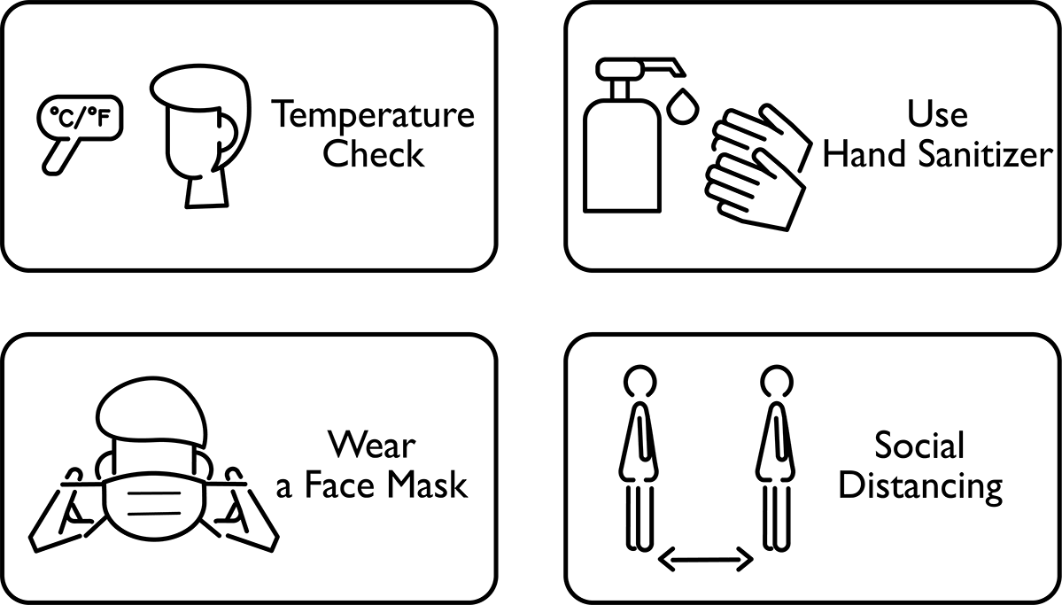 illustration of a temperature check, using hand sanitizer, wearing a face mask, and social distancing